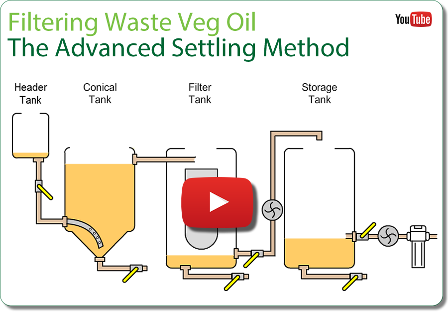 Filtering WVO - Advanced Settling Method - watch on YouTube