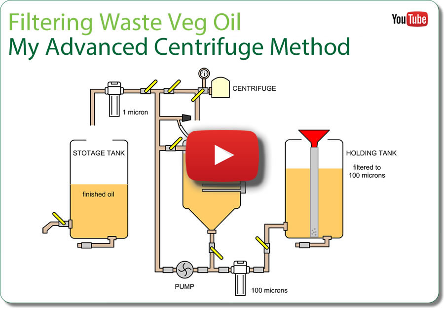 Filtering WVO - Advanced Centrifuge Method - watch on YouTube